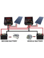40A Dual Battery Charger with MPPT combo